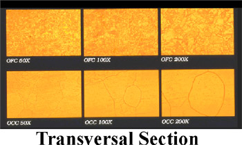 Harmonic Technology OCC Structure - Transversal Section
