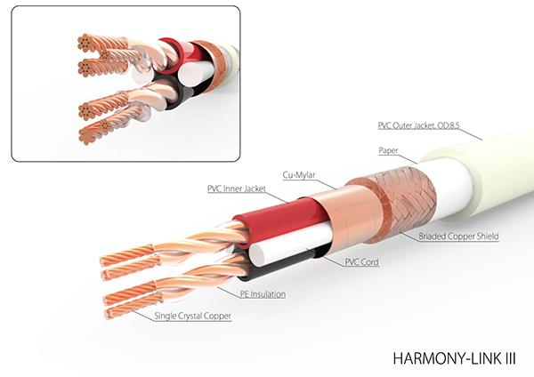 Harmony-Link III